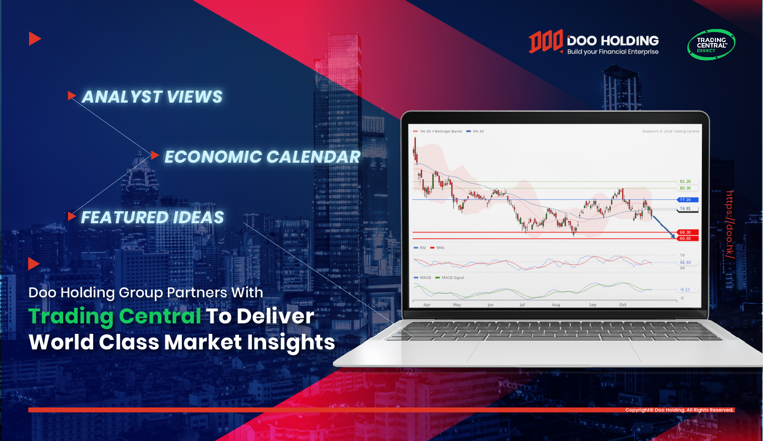 Doo Prime Partners With Trading Central To Bring You Analyst Views, Economic Calendar, and Forex Featured Idea - 1 | www.dooprime.com