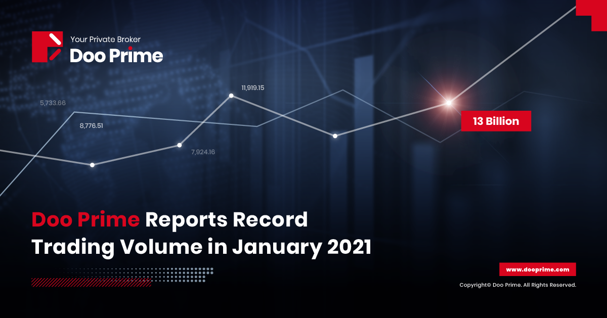 Doo Prime's Monthly Trading Volume Statistics for January 2021