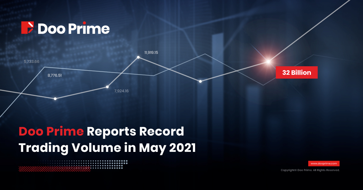 Doo Prime's Monthly Trading Volume Statistics for May 2021